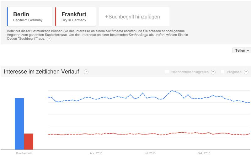 google zeitgeist 2013 berlin frankfurt