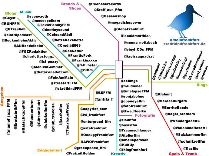 TWITTER-FRANKFURT-alternativer-liniennetzplan-fuer-#MEINFRANKFURT
