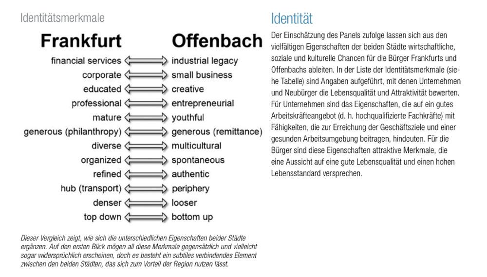 Identitätsmerkmale Frankfurt und Offenbach