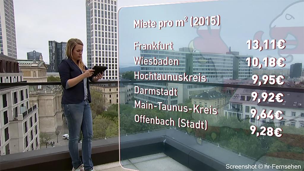 Hessen-Check: Wie wir wohnen