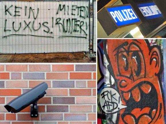 Mieten runter - Videoüberwachungskamera - Polizeirevier - FCK AFD